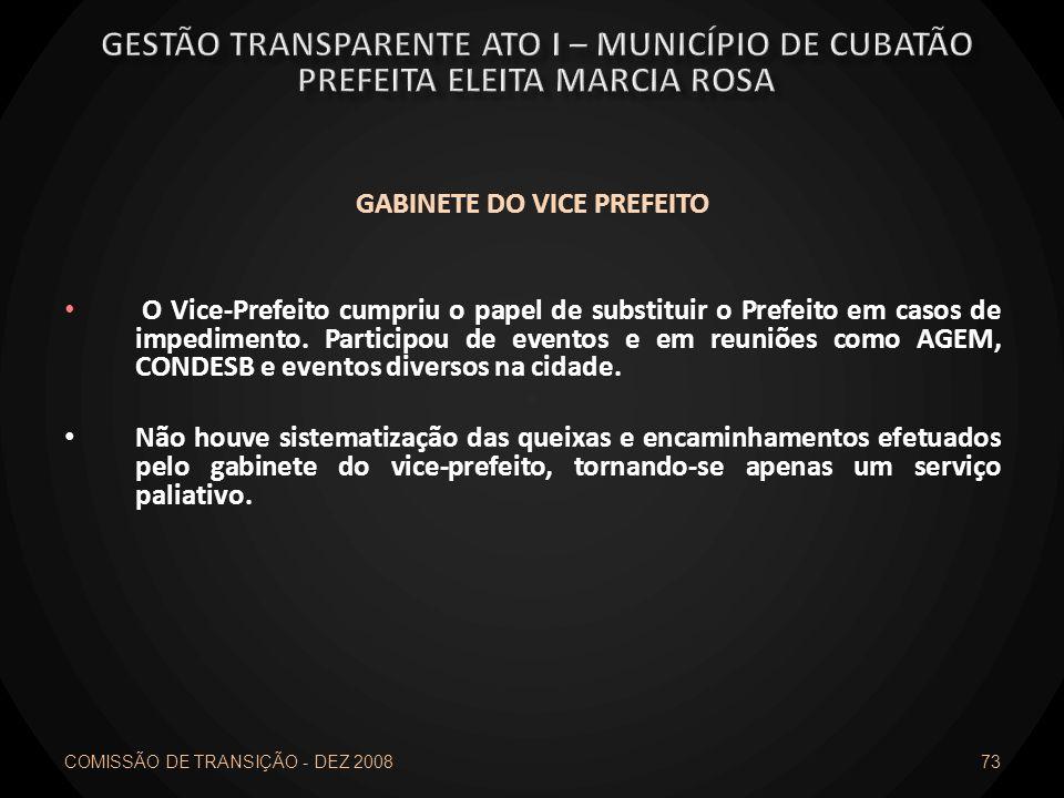 GABINETE DO VICE PREFEITO O Vice-Prefeito cumpriu o papel de substituir o Prefeito em casos de impedimento. Participou de eventos e em reuniões como A