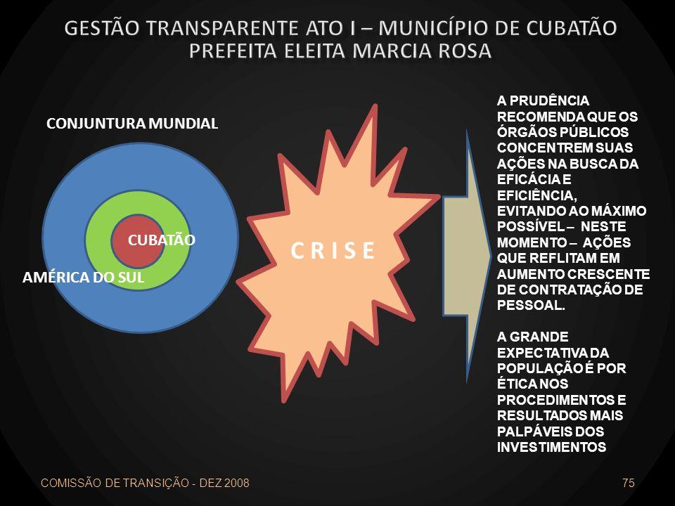 COMISSÃO DE TRANSIÇÃO - DEZ 2008 75 C R I S E CONJUNTURA MUNDIAL AMÉRICA DO SUL CUBATÃO A PRUDÊNCIA RECOMENDA QUE OS ÓRGÃOS PÚBLICOS CONCENTREM SUAS A