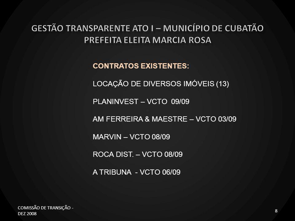 8 CONTRATOS EXISTENTES: LOCAÇÃO DE DIVERSOS IMÓVEIS (13) PLANINVEST – VCTO 09/09 AM FERREIRA & MAESTRE – VCTO 03/09 MARVIN – VCTO 08/09 ROCA DIST. – V