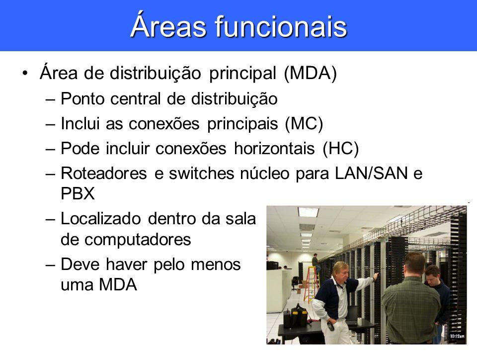 Áreas funcionais Área de distribuição principal (MDA) –Ponto central de distribuição –Inclui as conexões principais (MC) –Pode incluir conexões horizo