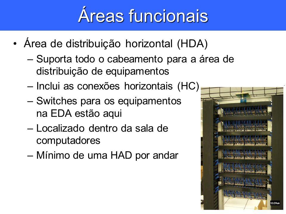 Áreas funcionais Área de distribuição horizontal (HDA) –Suporta todo o cabeamento para a área de distribuição de equipamentos –Inclui as conexões hori