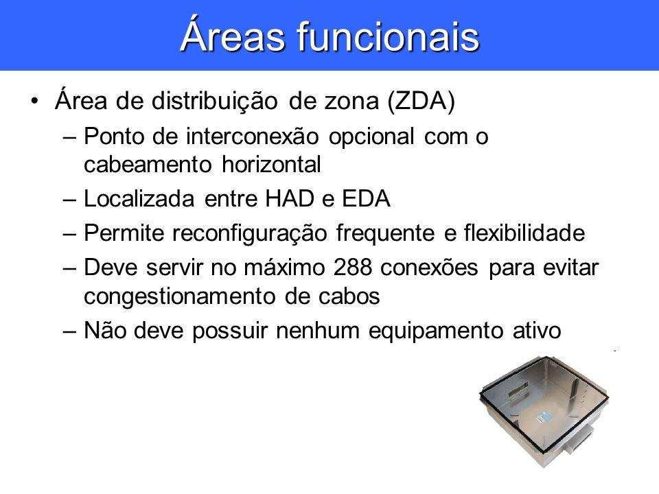 Áreas funcionais Área de distribuição de zona (ZDA) –Ponto de interconexão opcional com o cabeamento horizontal –Localizada entre HAD e EDA –Permite r