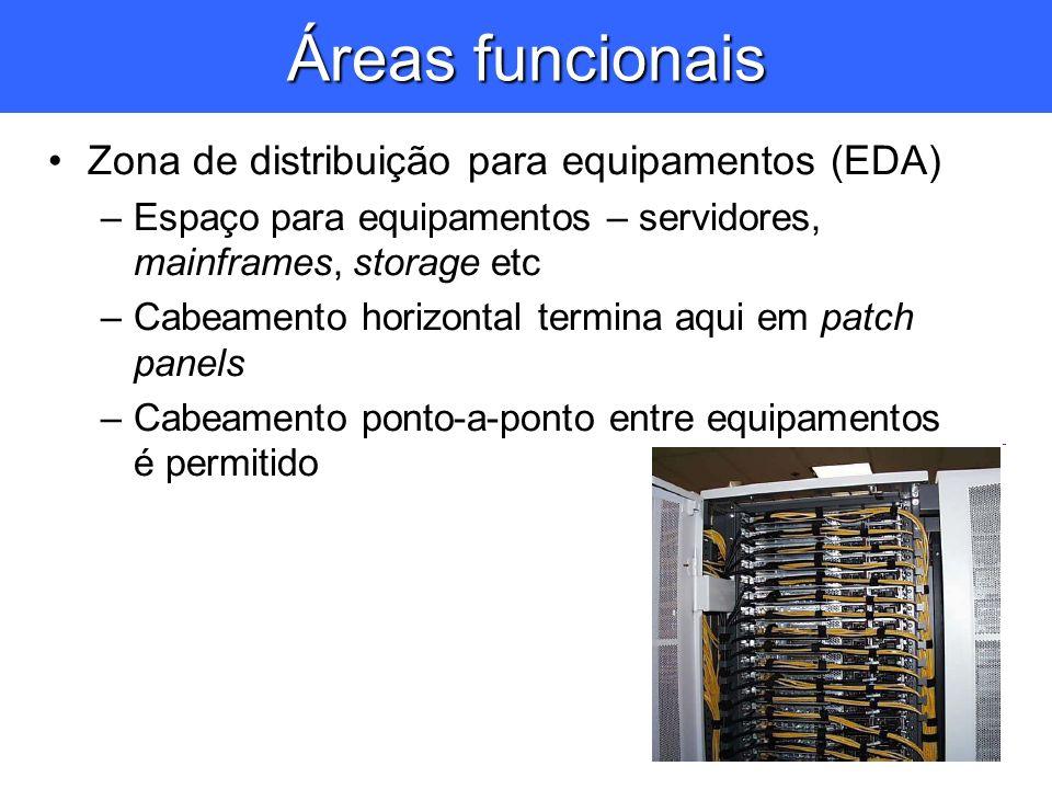 Zona de distribuição para equipamentos (EDA) –Espaço para equipamentos – servidores, mainframes, storage etc –Cabeamento horizontal termina aqui em pa