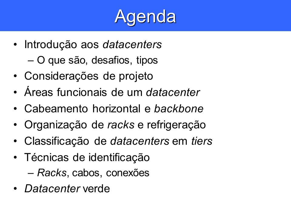 Agenda Introdução aos datacenters –O que são, desafios, tipos Considerações de projeto Áreas funcionais de um datacenter Cabeamento horizontal e backb