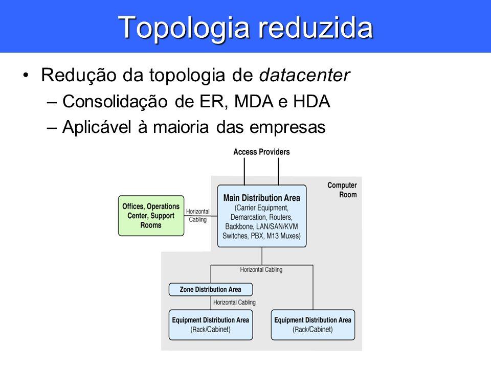 Topologia reduzida Redução da topologia de datacenter –Consolidação de ER, MDA e HDA –Aplicável à maioria das empresas