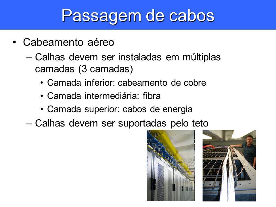 Passagem de cabos Cabeamento aéreo –Calhas devem ser instaladas em múltiplas camadas (3 camadas) Camada inferior: cabeamento de cobre Camada intermedi