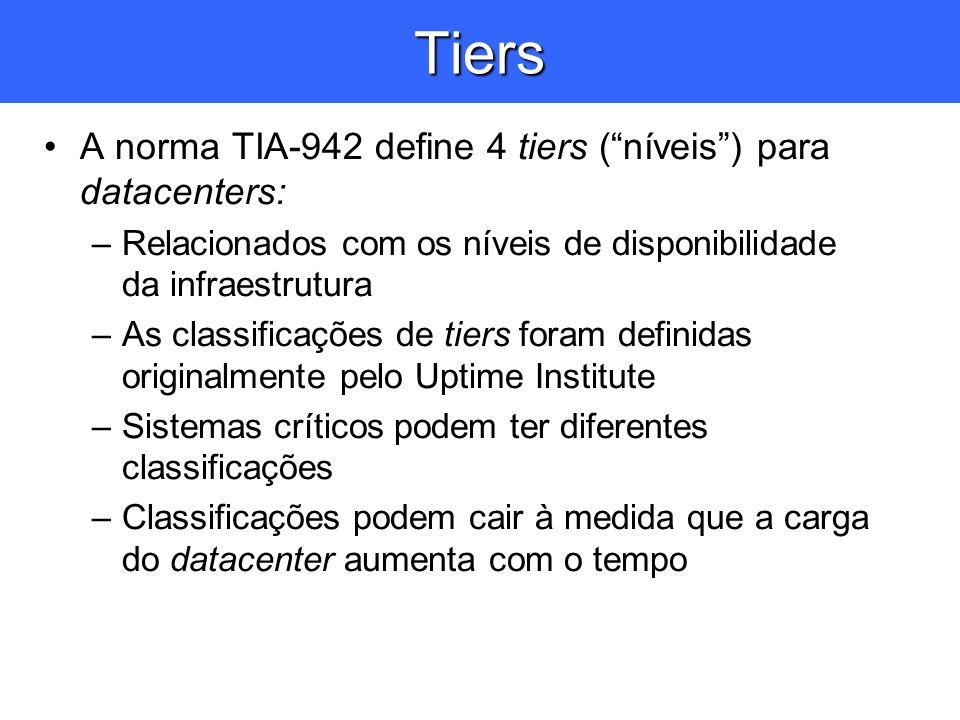 Tiers A norma TIA-942 define 4 tiers (níveis) para datacenters: –Relacionados com os níveis de disponibilidade da infraestrutura –As classificações de