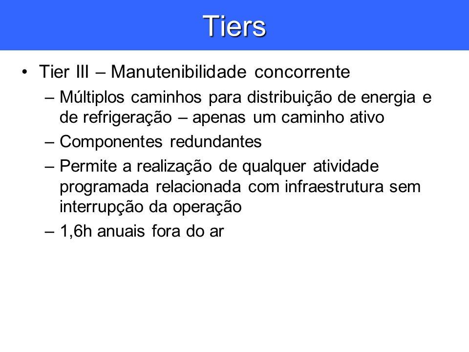 Tiers Tier III – Manutenibilidade concorrente –Múltiplos caminhos para distribuição de energia e de refrigeração – apenas um caminho ativo –Componente