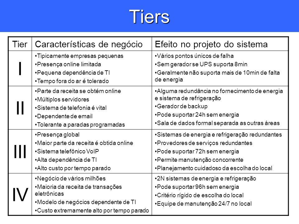 Tiers Tier Características de negócioEfeito no projeto do sistema I Tipicamente empresas pequenas Presença online limitada Pequena dependência de TI T