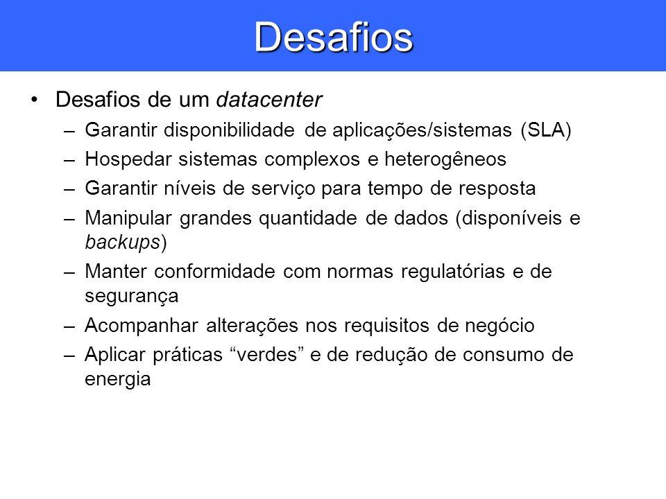 Desafios Desafios de um datacenter –Garantir disponibilidade de aplicações/sistemas (SLA) –Hospedar sistemas complexos e heterogêneos –Garantir níveis
