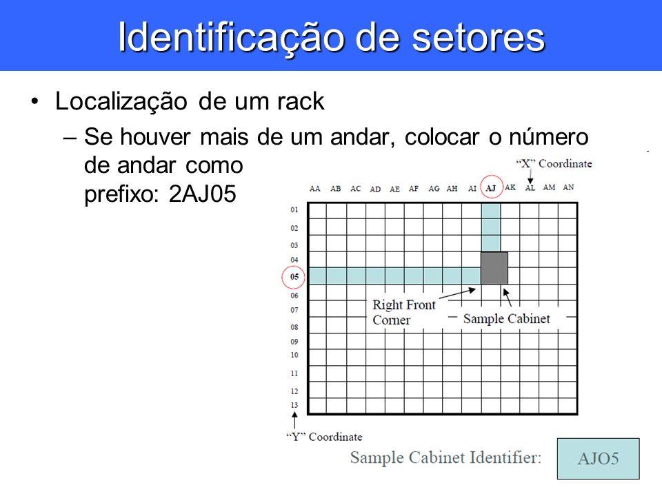 Identificação de setores Localização de um rack –Se houver mais de um andar, colocar o número de andar como prefixo: 2AJ05