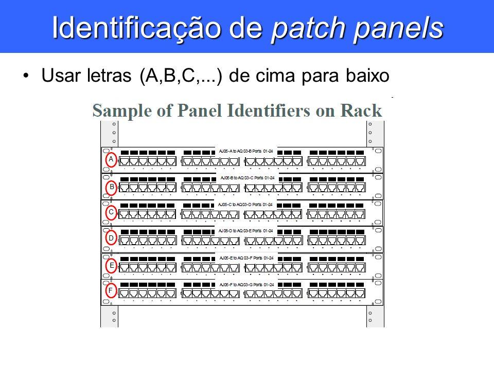 Identificação de patch panels Usar letras (A,B,C,...) de cima para baixo