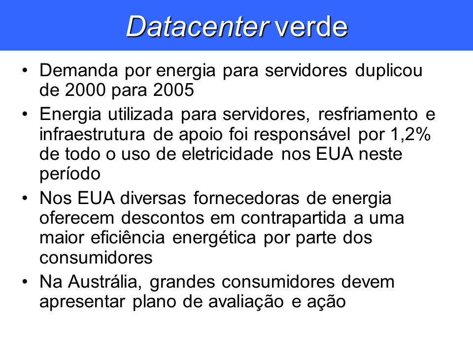 Datacenter verde Demanda por energia para servidores duplicou de 2000 para 2005 Energia utilizada para servidores, resfriamento e infraestrutura de ap