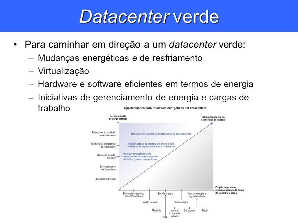 Datacenter verde Para caminhar em direção a um datacenter verde: –Mudanças energéticas e de resfriamento –Virtualização –Hardware e software eficiente