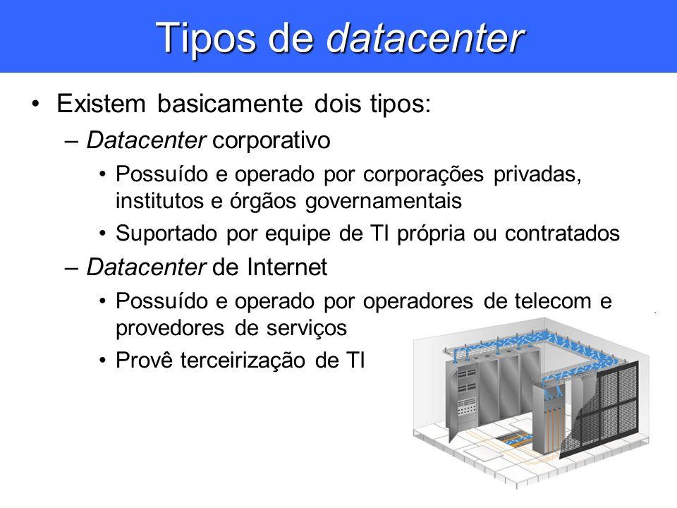 Tipos de datacenter Existem basicamente dois tipos: –Datacenter corporativo Possuído e operado por corporações privadas, institutos e órgãos govername