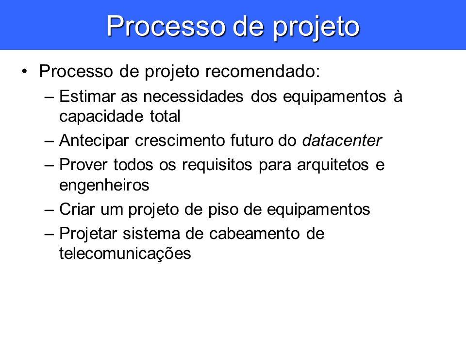 Processo de projeto Processo de projeto recomendado: –Estimar as necessidades dos equipamentos à capacidade total –Antecipar crescimento futuro do dat