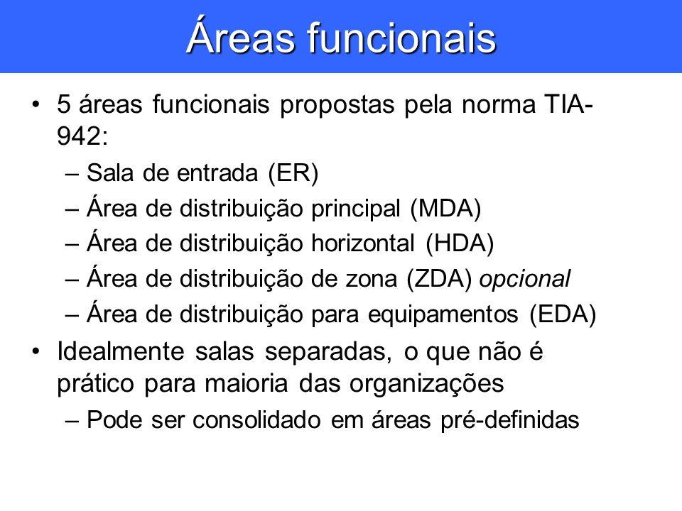 Áreas funcionais 5 áreas funcionais propostas pela norma TIA- 942: –Sala de entrada (ER) –Área de distribuição principal (MDA) –Área de distribuição h