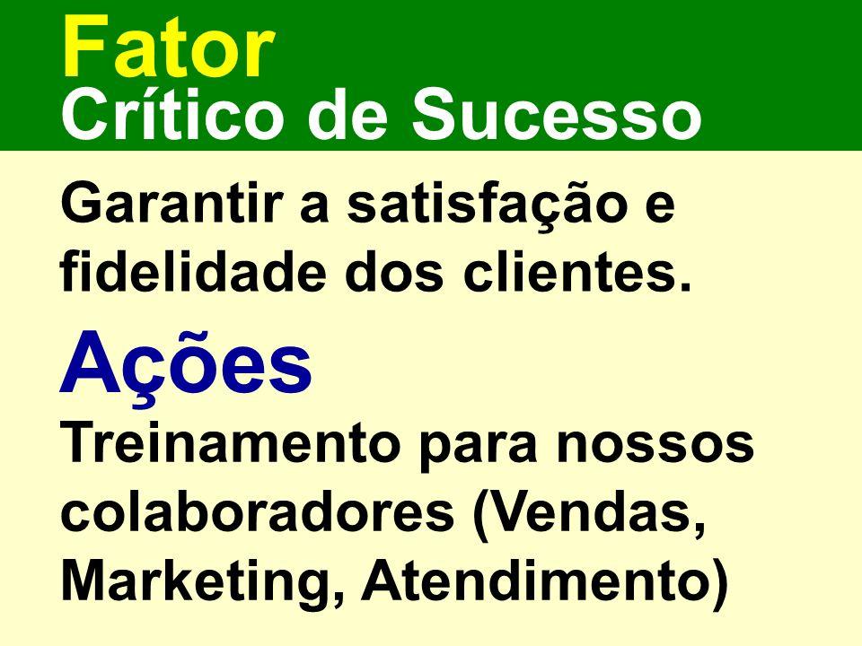 Fator Garantir a satisfação e fidelidade dos clientes. Crítico de Sucesso Ações Treinamento para nossos colaboradores (Vendas, Marketing, Atendimento)