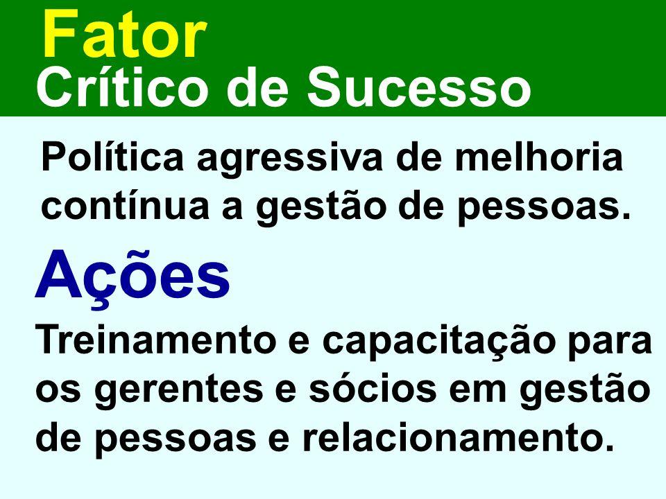Política agressiva de melhoria contínua a gestão de pessoas. Fator Crítico de Sucesso Ações Treinamento e capacitação para os gerentes e sócios em ges