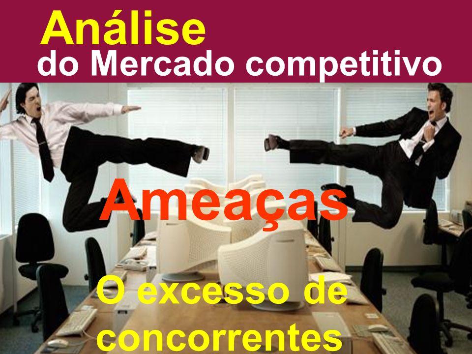 Análise do Mercado competitivo Ameaças O excesso de concorrentes