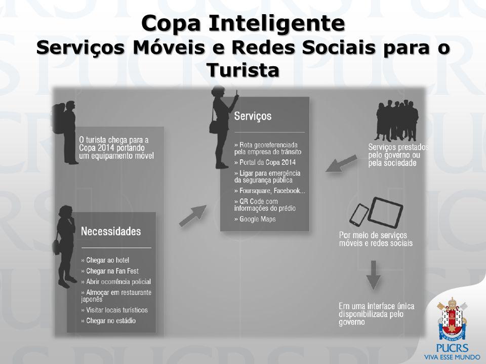 Copa Inteligente Serviços Móveis e Redes Sociais para o Turista