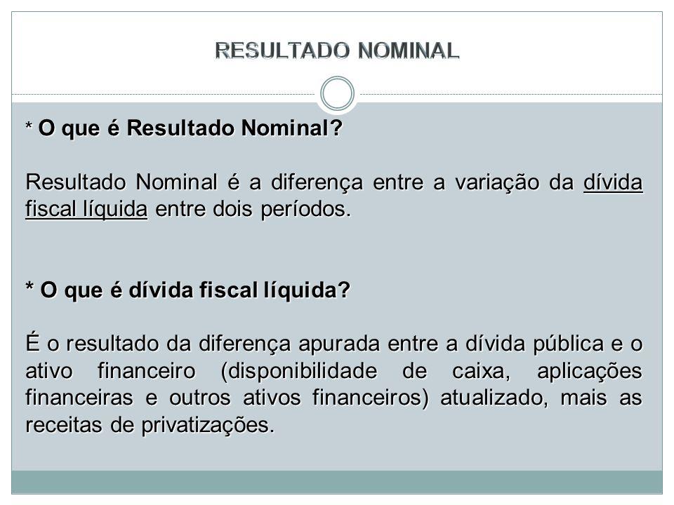 Dívida Fiscal Líquida do Exercício (2012) -22.570.194,00 Dívida Fiscal Líquida do Exercício Anterior (2011) -42.369.383,00 Resultado Nominal 19.799.188,00
