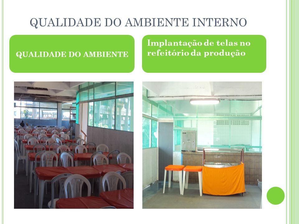 QUALIDADE DO AMBIENTE INTERNO QUALIDADE DO AMBIENTE Implantação de telas no refeitório da produção