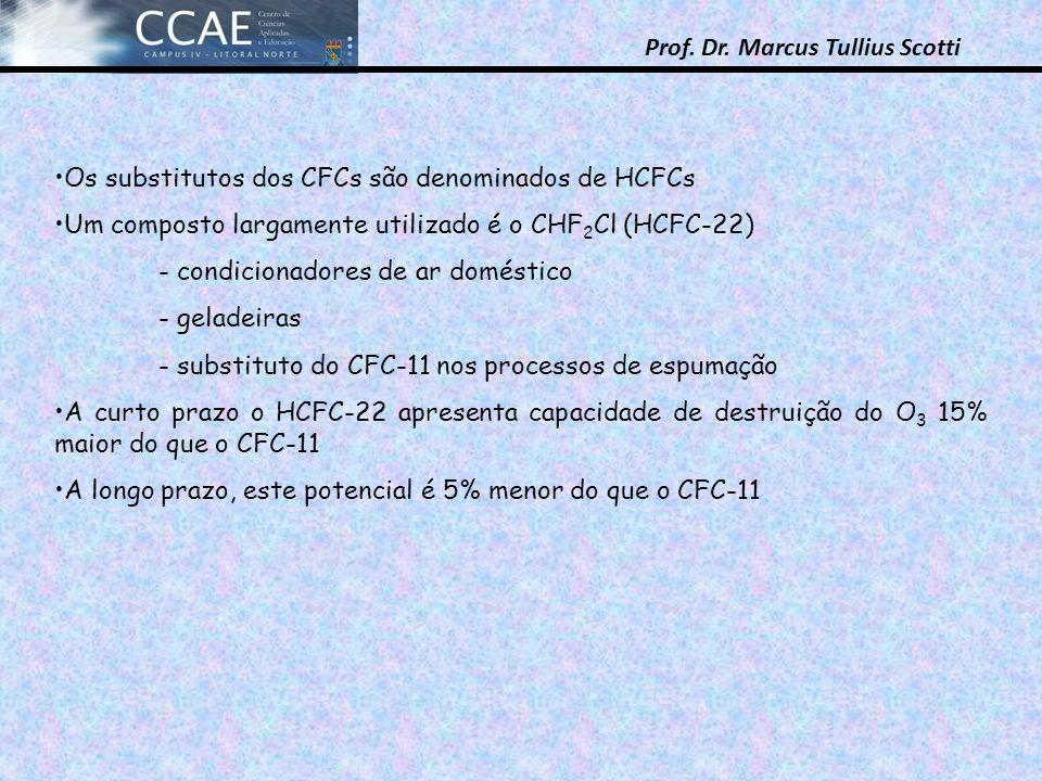 Prof. Dr. Marcus Tullius Scotti Os substitutos dos CFCs são denominados de HCFCs Um composto largamente utilizado é o CHF 2 Cl (HCFC-22) - condicionad