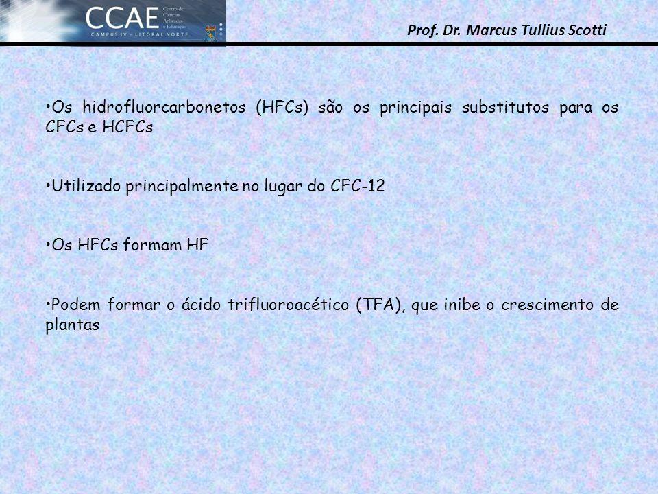 Prof. Dr. Marcus Tullius Scotti Os hidrofluorcarbonetos (HFCs) são os principais substitutos para os CFCs e HCFCs Utilizado principalmente no lugar do