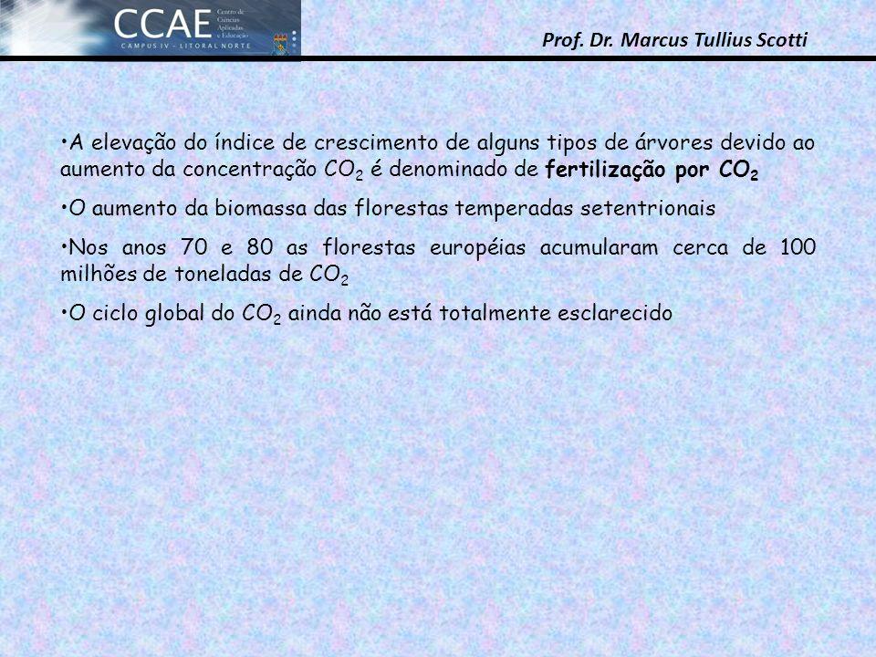 Prof. Dr. Marcus Tullius Scotti A elevação do índice de crescimento de alguns tipos de árvores devido ao aumento da concentração CO 2 é denominado de