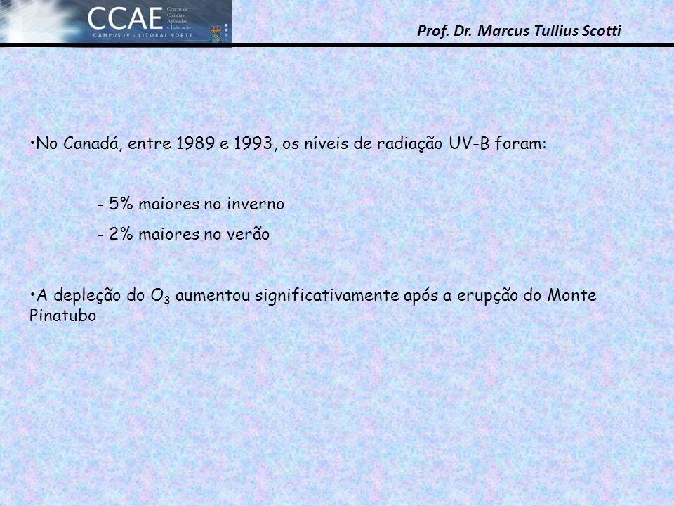 Prof. Dr. Marcus Tullius Scotti No Canadá, entre 1989 e 1993, os níveis de radiação UV-B foram: - 5% maiores no inverno - 2% maiores no verão A depleç
