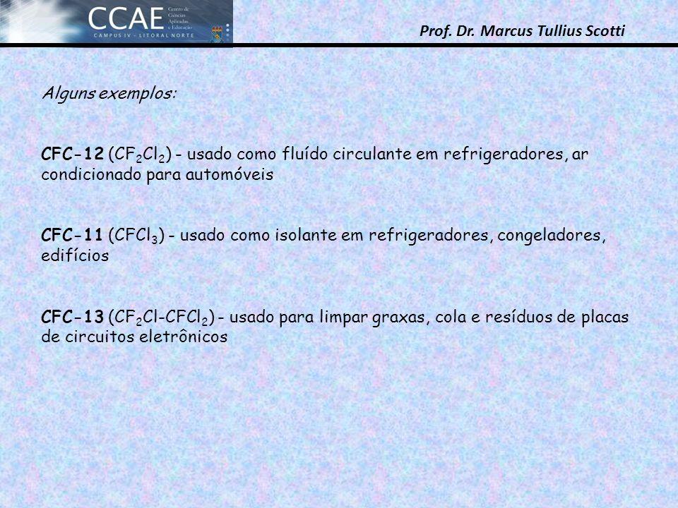 Prof. Dr. Marcus Tullius Scotti Alguns exemplos: CFC-12 (CF 2 Cl 2 ) - usado como fluído circulante em refrigeradores, ar condicionado para automóveis