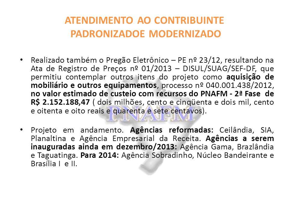 ATENDIMENTO AO CONTRIBUINTE PADRONIZADOE MODERNIZADO Realizado também o Pregão Eletrônico – PE nº 23/12, resultando na Ata de Registro de Preços nº 01/2013 – DISUL/SUAG/SEF-DF, que permitiu contemplar outros itens do projeto como aquisição de mobiliário e outros equipamentos, processo nº 040.001.438/2012, no valor estimado de custeio com recursos do PNAFM - 2ª Fase de R$ 2.152.188,47 ( dois milhões, cento e cinqüenta e dois mil, cento e oitenta e oito reais e quarenta e sete centavos).