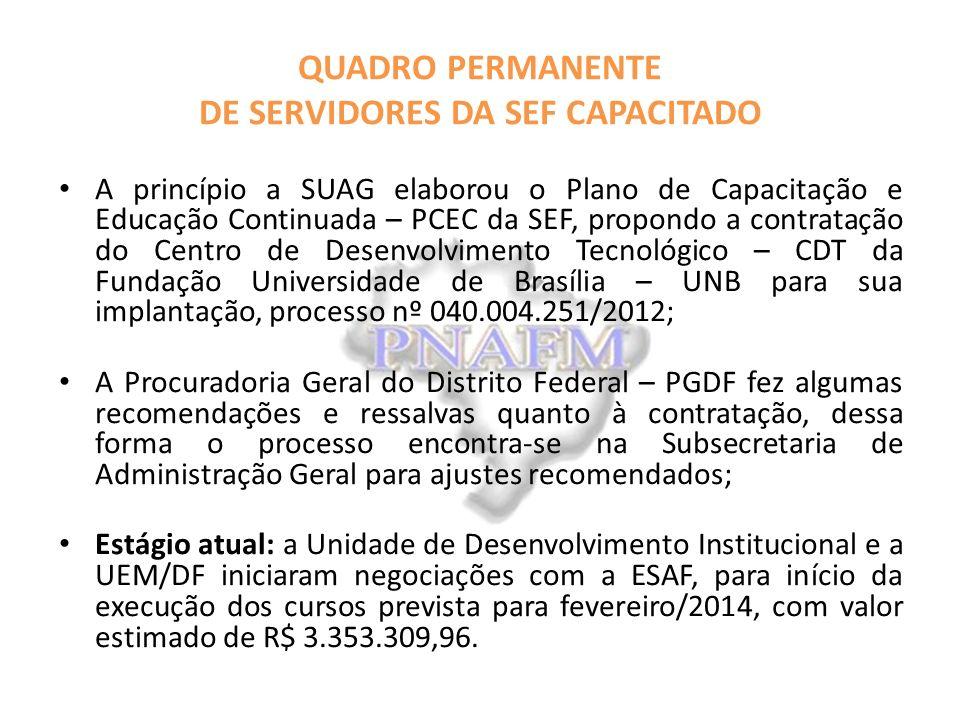 QUADRO PERMANENTE DE SERVIDORES DA SEF CAPACITADO A princípio a SUAG elaborou o Plano de Capacitação e Educação Continuada – PCEC da SEF, propondo a contratação do Centro de Desenvolvimento Tecnológico – CDT da Fundação Universidade de Brasília – UNB para sua implantação, processo nº 040.004.251/2012; A Procuradoria Geral do Distrito Federal – PGDF fez algumas recomendações e ressalvas quanto à contratação, dessa forma o processo encontra-se na Subsecretaria de Administração Geral para ajustes recomendados; Estágio atual: a Unidade de Desenvolvimento Institucional e a UEM/DF iniciaram negociações com a ESAF, para início da execução dos cursos prevista para fevereiro/2014, com valor estimado de R$ 3.353.309,96.