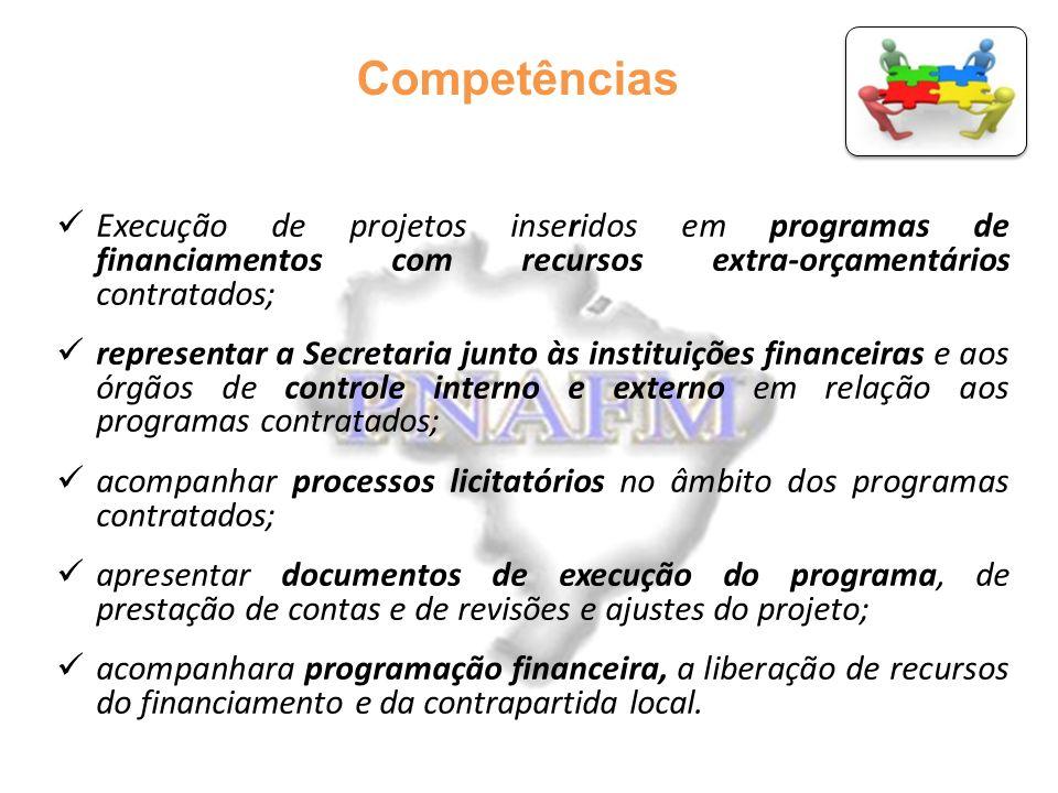 QUADRO PERMANENTE DE SERVIDORES DA SEF CAPACITADO O objetivo principal desse projeto: capacitar servidores em exercício na SEF.