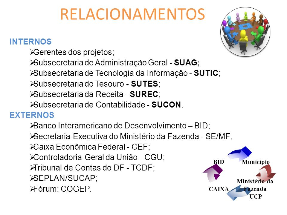 INTERNOS Gerentes dos projetos; Subsecretaria de Administração Geral - SUAG ; Subsecretaria de Tecnologia da Informação - SUTIC; Subsecretaria do Tesouro - SUTES; Subsecretaria da Receita - SUREC; Subsecretaria de Contabilidade - SUCON.