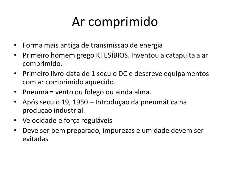 Ar comprimido Forma mais antiga de transmissao de energia Primeiro homem grego KTESÍBIOS.