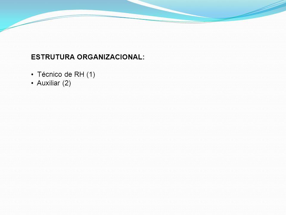ESTRUTURA ORGANIZACIONAL: Técnico de RH (1) Auxiliar (2)