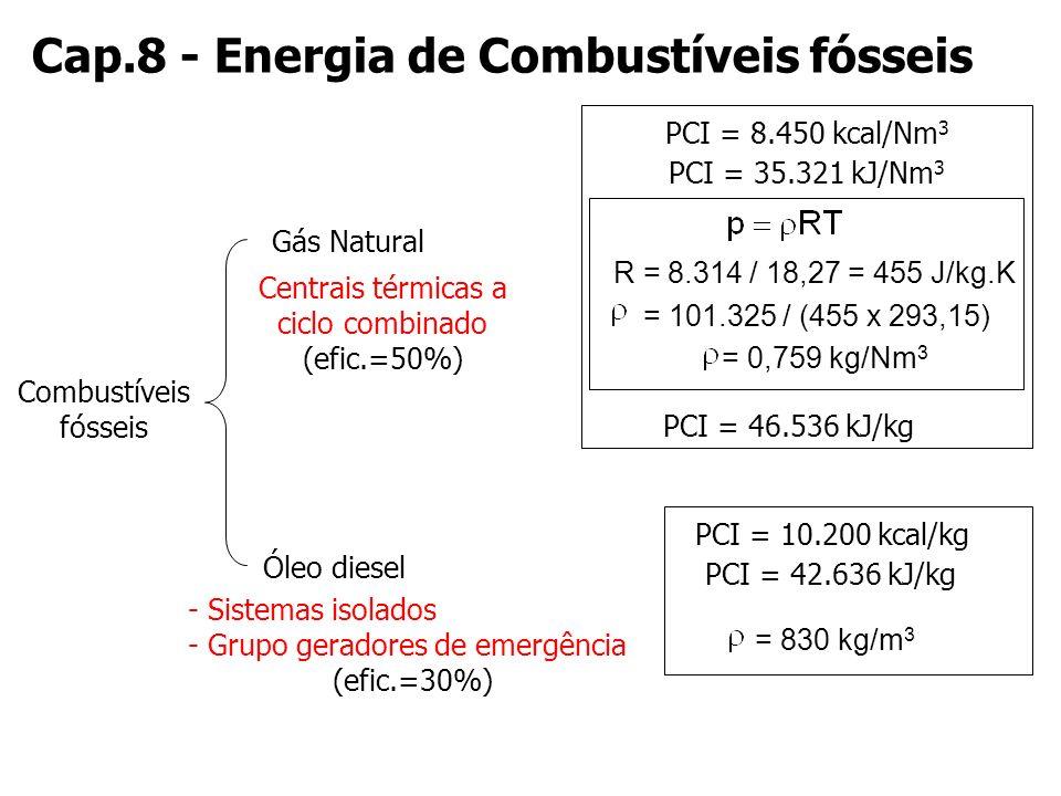 8.1 – Centrais térmicas a gás natural
