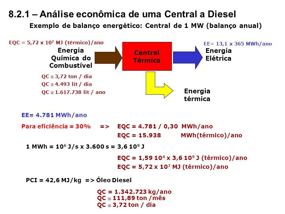 Combustível Central Térmica Energia elétrica Para um custo unitário de R$ 1.400,00 /kW Custo de Central = R$ 1,4 milhões FRC=0,149 para i=8% e n=10 anos Amortização = R$ 208.600,00 /ano Custo Combustível = R$ 3.235.477,00 /ano QC = 1.617.738 lit /ano Combustível = R$ 3.235.477,00 /ano Custo do combustível = R$ 2,00 / lit.