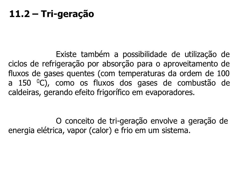 Fluxo energético da caldeira com ciclo de absorção Caldeira a lenha T = 85 % Vapor Lenha P TL = 27.719 kW = 23.875 Mcal/h P TV = 23.561 kW = 20.294 Mcal/h PCI = 2.312 Mcal/mst m L = 10,33 mst/h h = 3.044 kJ/kg m V = 7,74 kg/s Perdas Ciclo de absorção P TCA = 2.079 kW = 1.790 Mcal/h Q EVA = 1.455 kW = 1.253 Mcal/h Atmosfera Q = 3.043 Mcal/h Tri-geração