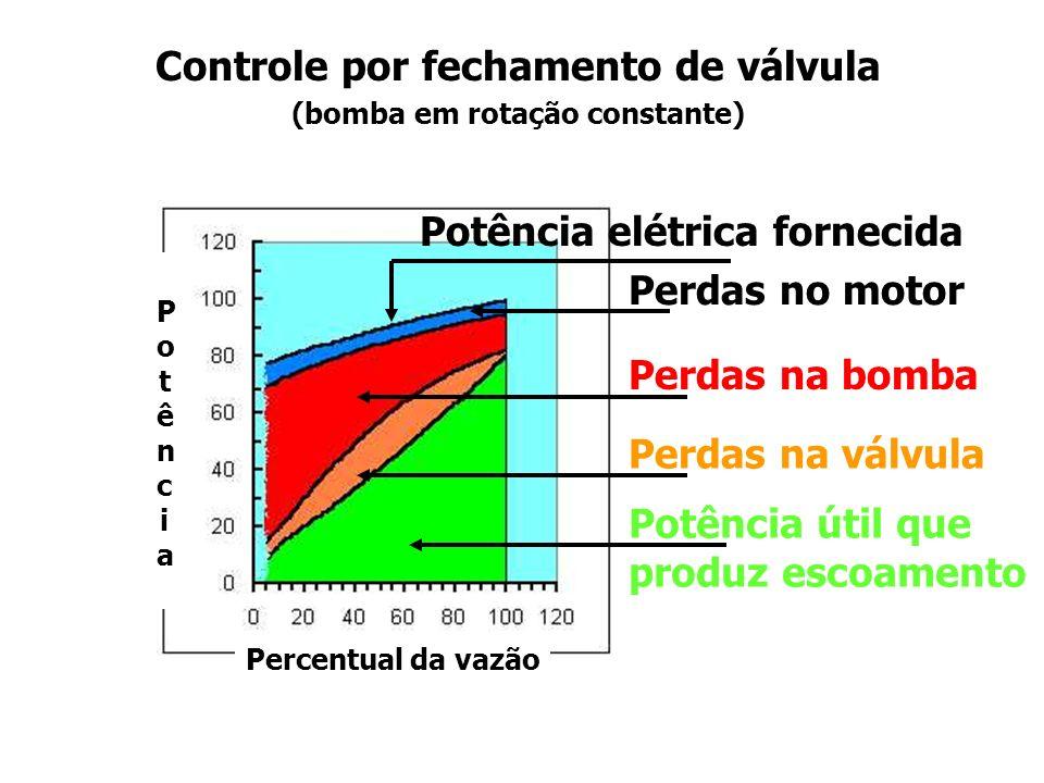 Em geral, pode-se aplicar a análise para vários sistemas: Instalações de bombeamento: > Água de caldeira (geração de vapor e ciclos) > Produtos líquidos em processos químicos > Sistemas de resfriamento com água ou outros líquidos Instalações de ventilação: > Ar para caldeira (geração de vapor e ciclos) > Sistemas de exaustão > Sistemas de ar-condicionado