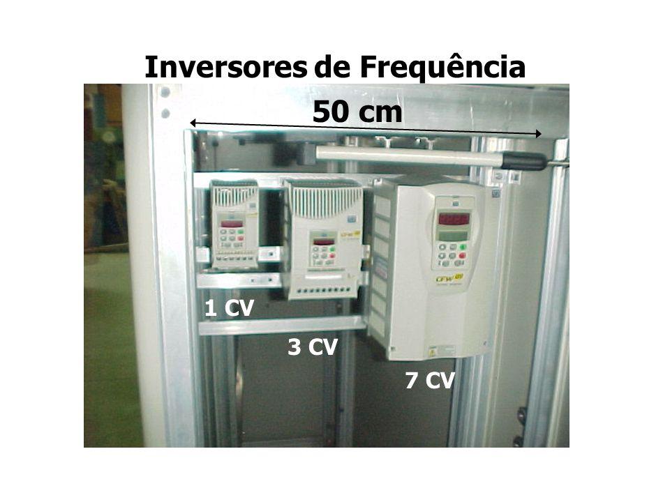 Inversores de Frequência Fonte CA Frequência e Tensão Constante Retificador Tensão CC Constante ou Variável Inversor Regulador Referência de Rotação da Carga Motor Potência CA Frequência e Tensão Variável Diagrama de blocos simplificado