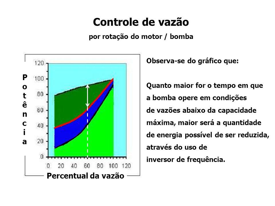 Sistemas de Refrigeração: Potencial de redução de custos > Câmaras frigoríficas > Ar-condicionado
