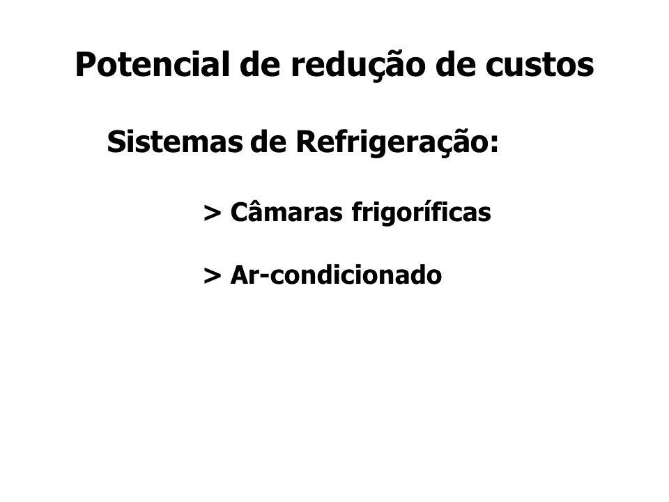 Câmara Frigorífica Produtos Evaporador Condensador Válvula Motor Elétrico Compressor Ciclo Frigorífico Sensor Sistema de Controle Atuador