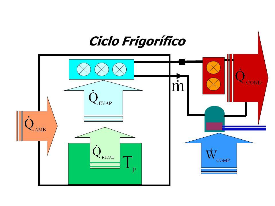 1 43 2 Fluidos Refrigerantes: Amônia, R304 e outros 1 2 4 3 T s Diagrama T-s 0 35 -10 45