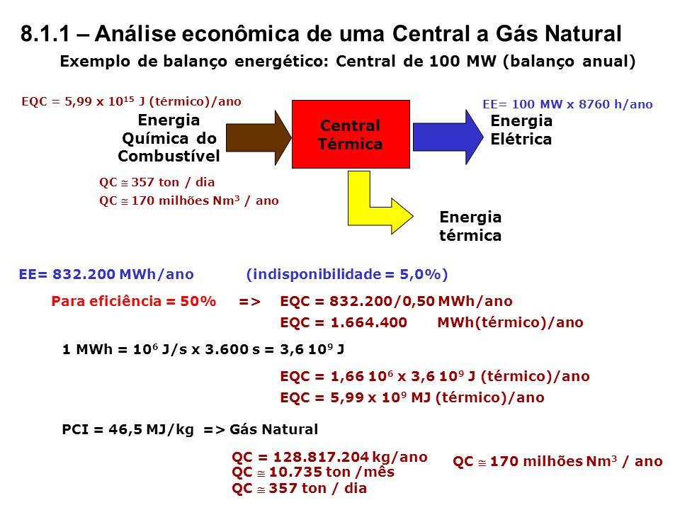 Combustível Central Térmica Energia elétrica EE$= R$ 140,00 x 832.200 MWh/ano EE$= R$ 116.500.000,00 / ano Para um custo unitário de R$ 1.500,00 /kW Custo de Central = R$ 150 milhões FRC=0,149 para i=8% e n=10 anos Amortização = R$ 22,35 milhões /ano Amortização = R$ 22.350.000,00/ano Custo de operação e manutenção = R$ 10,00 a R$ 20,00 / kW / mês C.O.M.