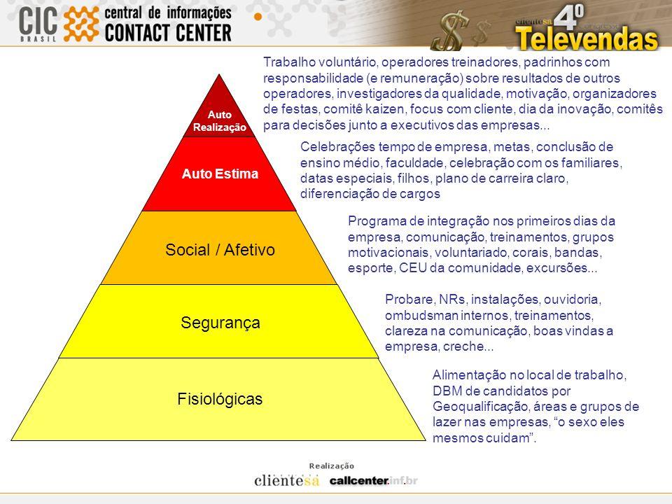 Auto Realização Auto Estima Social / Afetivo Segurança Fisiológicas Alimentação no local de trabalho, DBM de candidatos por Geoqualificação, áreas e g