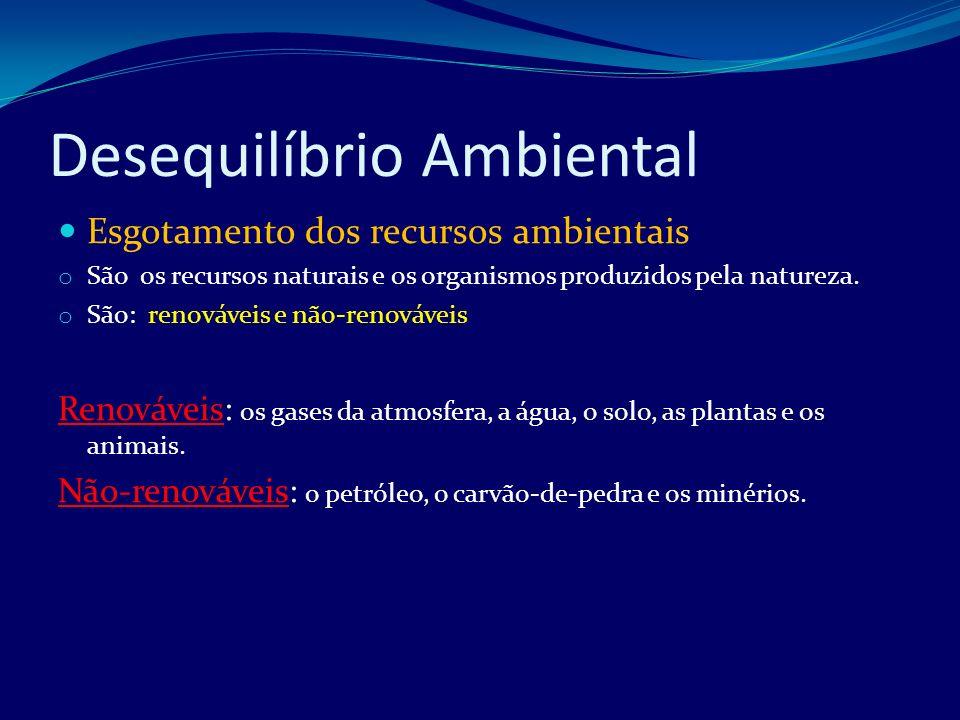 Desequilíbrio Ambiental Poluição ambiental e alterações da biosfera o Sonora o Radiativa o Do ar o Do solo