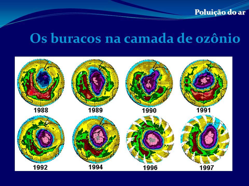 Conseqüências dos buracos na camada de ozônio Poluição do ar A principal conseqüência da destruição da camada de ozônio será o grande aumento da incidência de câncer de pele.